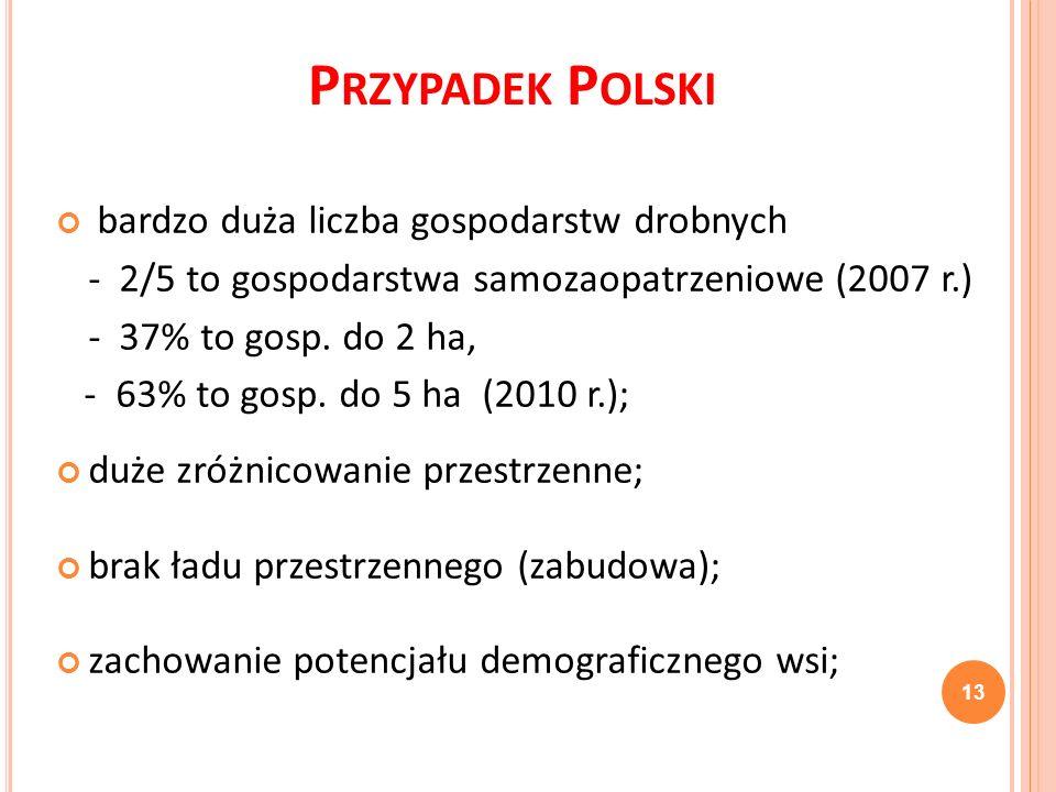 P RZYPADEK P OLSKI bardzo duża liczba gospodarstw drobnych - 2/5 to gospodarstwa samozaopatrzeniowe (2007 r.) - 37% to gosp. do 2 ha, - 63% to gosp. d