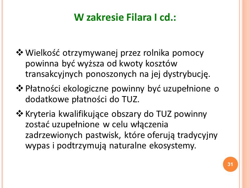 31 W zakresie Filara I cd.: Wielkość otrzymywanej przez rolnika pomocy powinna być wyższa od kwoty kosztów transakcyjnych ponoszonych na jej dystrybuc