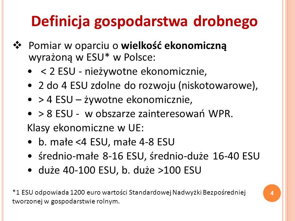 Pomiar w oparciu o wielkość ekonomiczną wyrażoną w ESU* w Polsce: < 2 ESU - nieżywotne ekonomicznie, 2 do 4 ESU zdolne do rozwoju (niskotowarowe), > 4