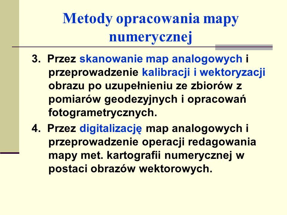 WARSTWY MAP NUMERYCZNYCH