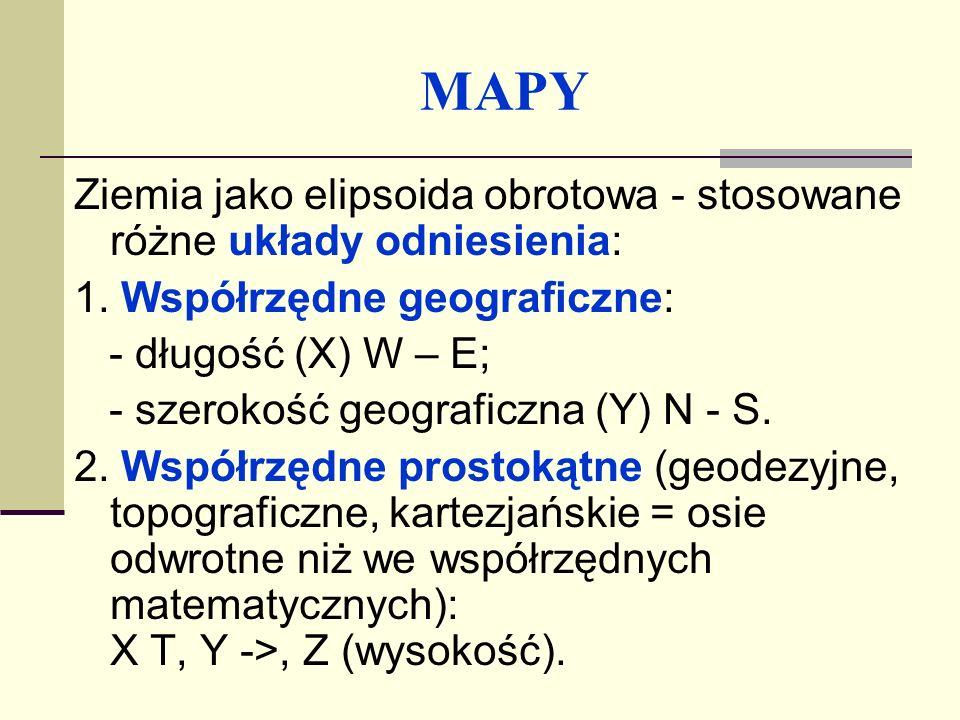 MAPY Skala mapy – zależność pomiędzy długością odcinka łączącego dwa punkty na mapie i odległością odpowiadających im punktów na powierzchni odniesienia 1 : M.