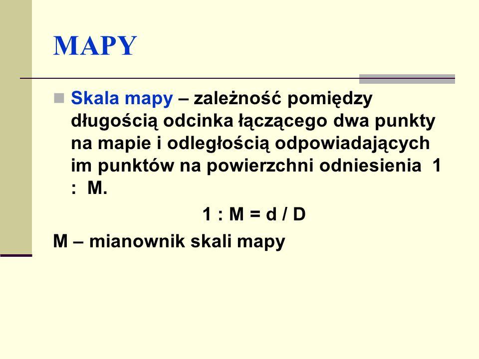 OGÓLNA KLASYFIKACJA MAP 1.