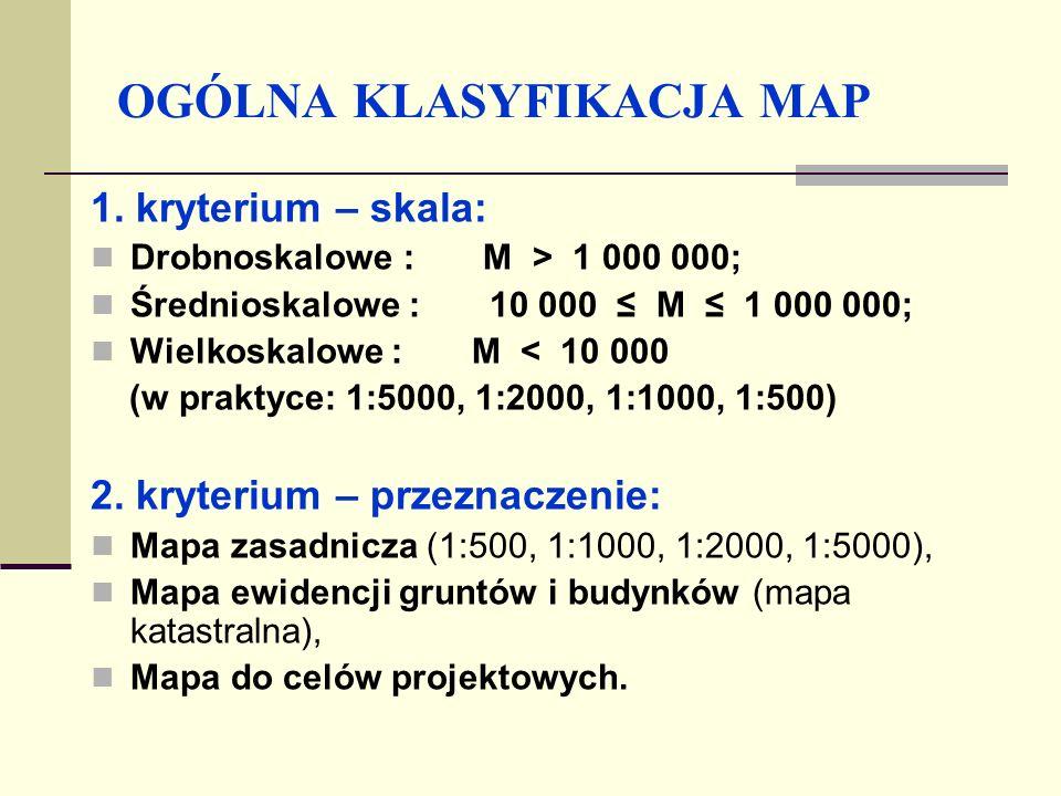 OGÓLNA KLASYFIKACJA MAP 3.