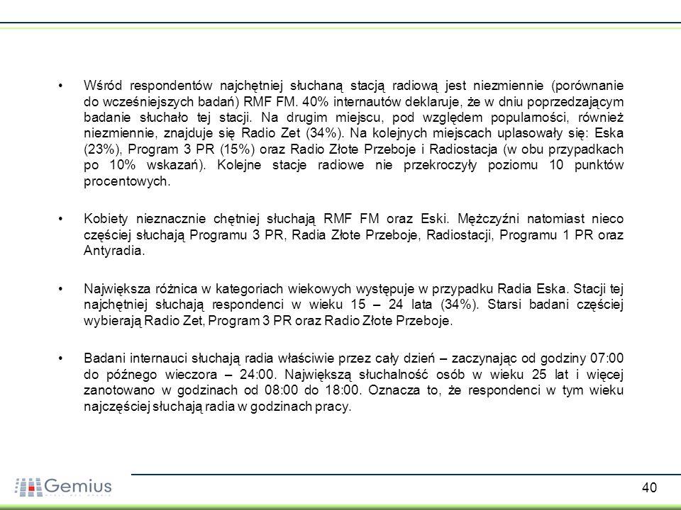 40 Wśród respondentów najchętniej słuchaną stacją radiową jest niezmiennie (porównanie do wcześniejszych badań) RMF FM. 40% internautów deklaruje, że