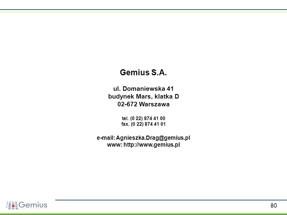 80 Gemius S.A. ul. Domaniewska 41 budynek Mars, klatka D 02-672 Warszawa tel. (0 22) 874 41 00 fax. (0 22) 874 41 01 e-mail: Agnieszka.Drag@gemius.pl
