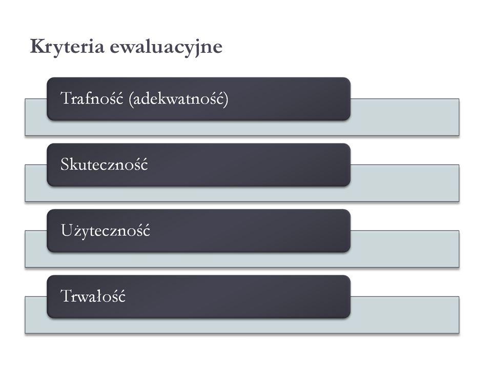 Kryteria ewaluacyjne