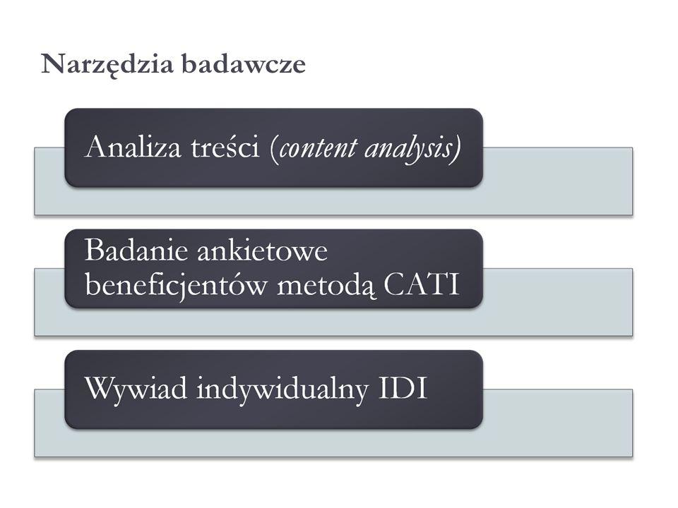 Zgodność celów szczegółowych Priorytetu VI PO KL z zapisami wniosku o dofinansowanie W ten sposób projekt dobrze wpisuje się w Plan Działania dla Priorytetu VI Programu Operacyjnego Kapitał Ludzki 2009 oraz założenia Strategii Rozwoju Spoleczno-Gospodarczego Województwa Warmińsko-Mazurskiego do roku 2020 i Strategii Rozwoju Powiatu Iławskiego.