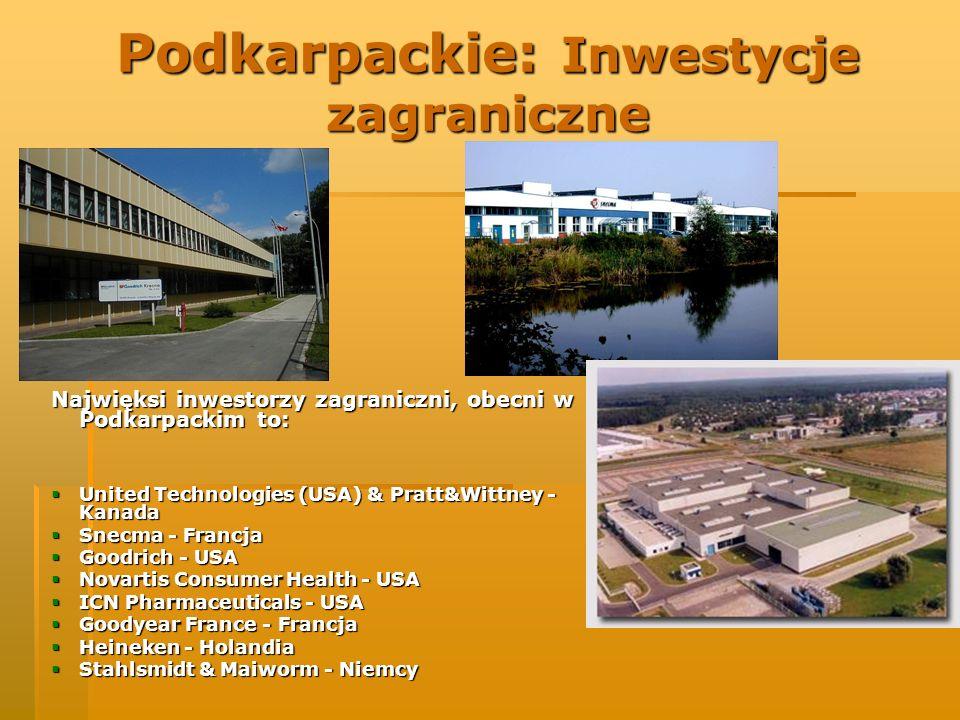 Podkarpackie: Inwestycje zagraniczne Najwięksi inwestorzy zagraniczni, obecni w Podkarpackim to: United Technologies (USA) & Pratt&Wittney - Kanada Un