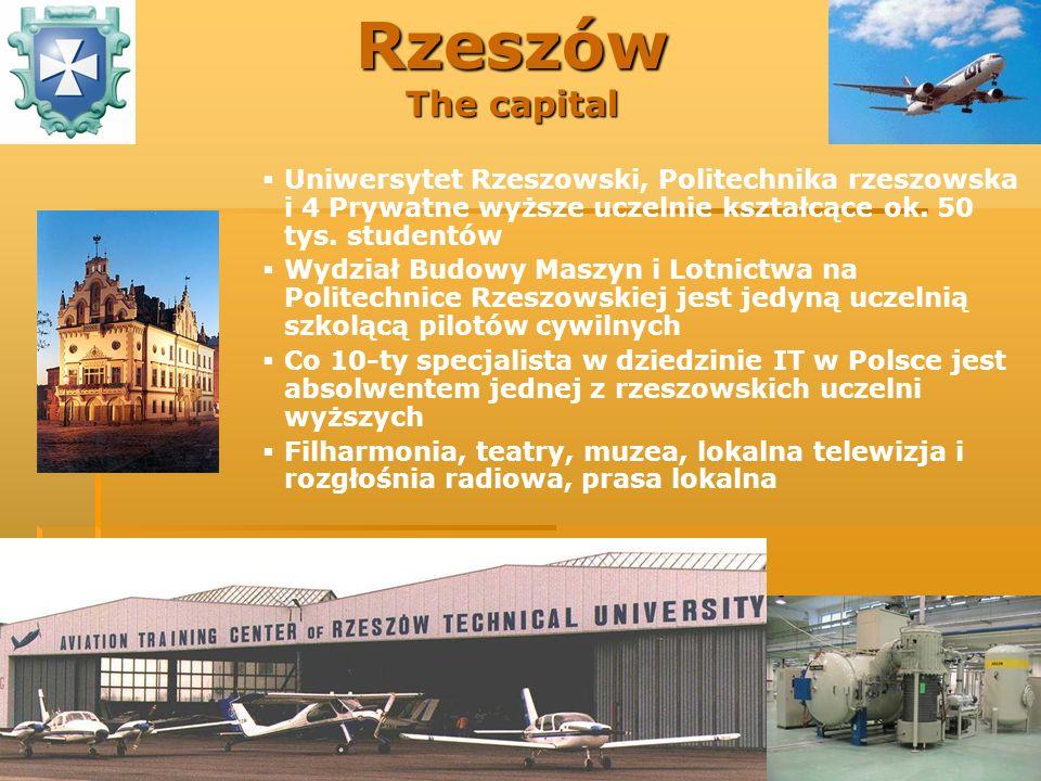 Uniwersytet Rzeszowski, Politechnika rzeszowska i 4 Prywatne wyższe uczelnie kształcące ok. 50 tys. studentów Wydział Budowy Maszyn i Lotnictwa na Pol