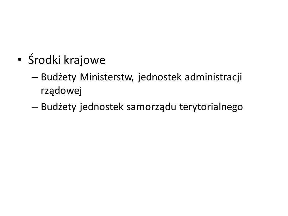 Środki krajowe – Budżety Ministerstw, jednostek administracji rządowej – Budżety jednostek samorządu terytorialnego