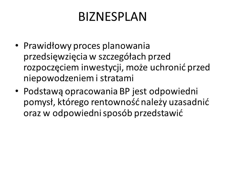 BIZNESPLAN Prawidłowy proces planowania przedsięwzięcia w szczegółach przed rozpoczęciem inwestycji, może uchronić przed niepowodzeniem i stratami Pod