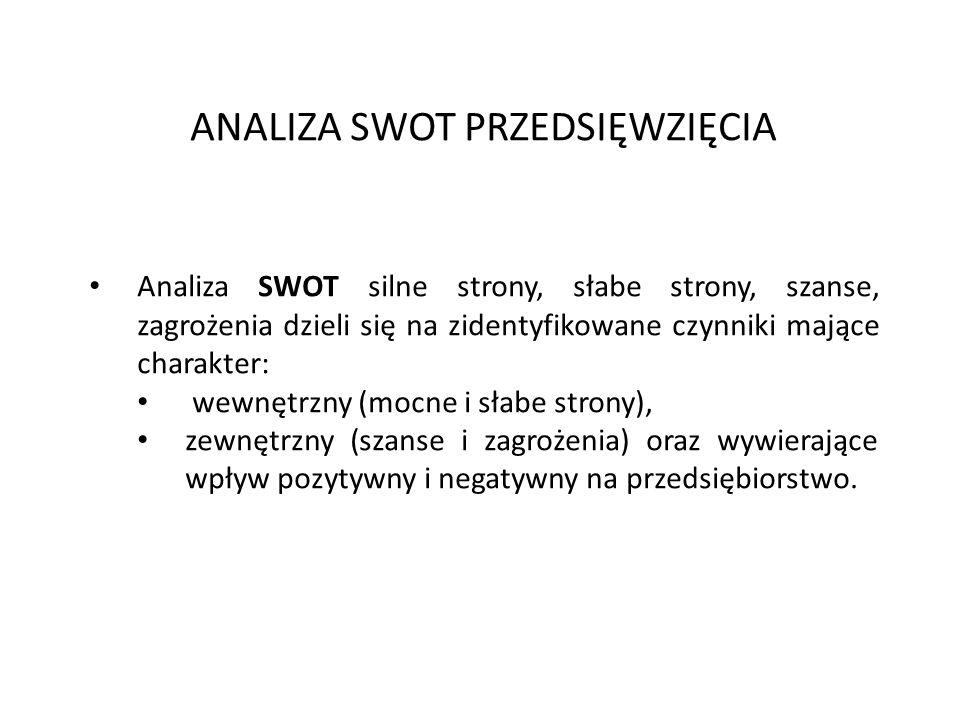 ANALIZA SWOT PRZEDSIĘWZIĘCIA Analiza SWOT silne strony, słabe strony, szanse, zagrożenia dzieli się na zidentyfikowane czynniki mające charakter: wewn
