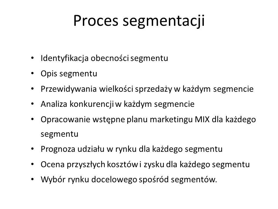 Proces segmentacji Identyfikacja obecności segmentu Opis segmentu Przewidywania wielkości sprzedaży w każdym segmencie Analiza konkurencji w każdym se