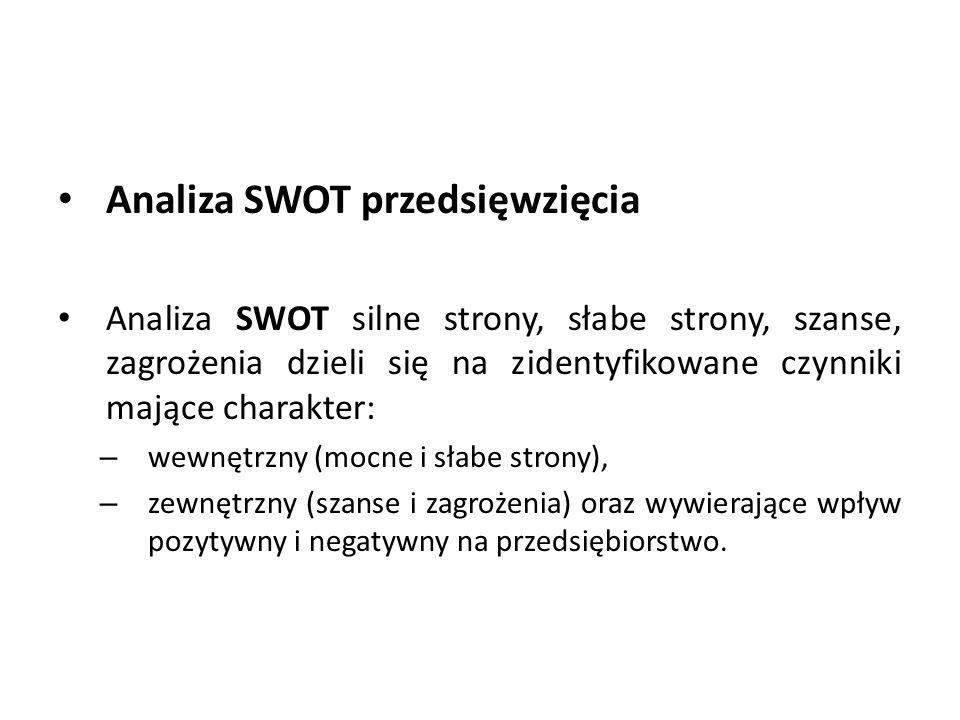 Analiza SWOT przedsięwzięcia Analiza SWOT silne strony, słabe strony, szanse, zagrożenia dzieli się na zidentyfikowane czynniki mające charakter: – we