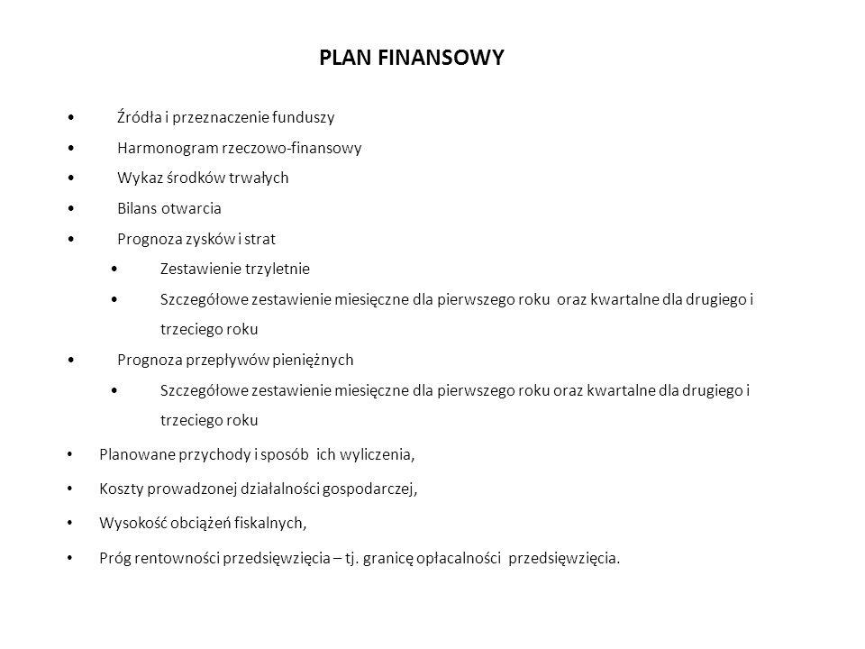 PLAN FINANSOWY Źródła i przeznaczenie funduszy Harmonogram rzeczowo-finansowy Wykaz środków trwałych Bilans otwarcia Prognoza zysków i strat Zestawien