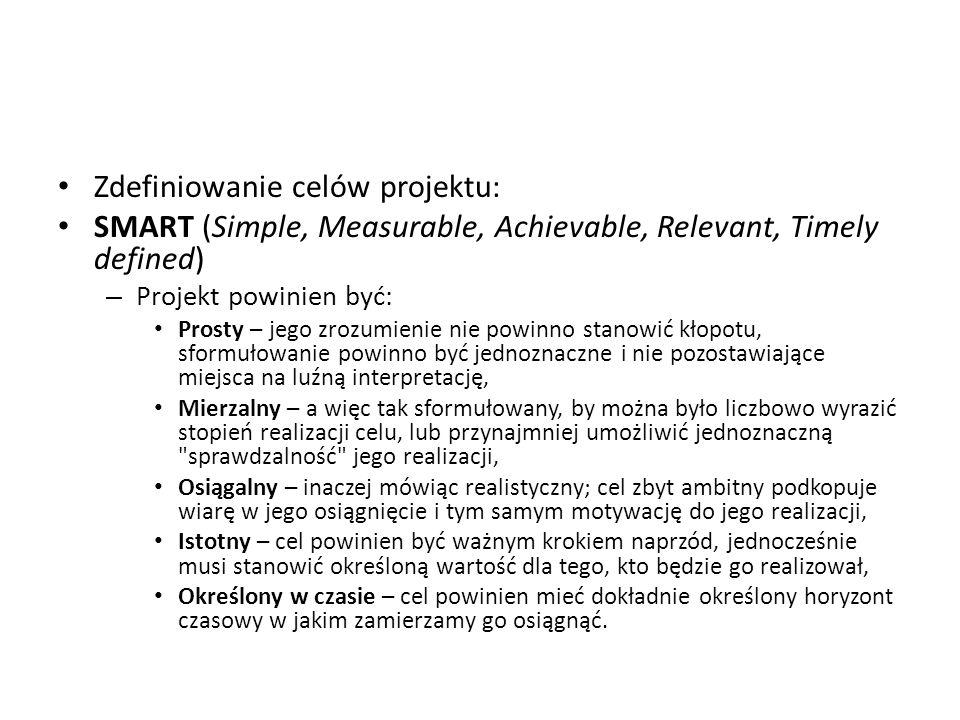 Zdefiniowanie celów projektu: SMART (Simple, Measurable, Achievable, Relevant, Timely defined) – Projekt powinien być: Prosty – jego zrozumienie nie p