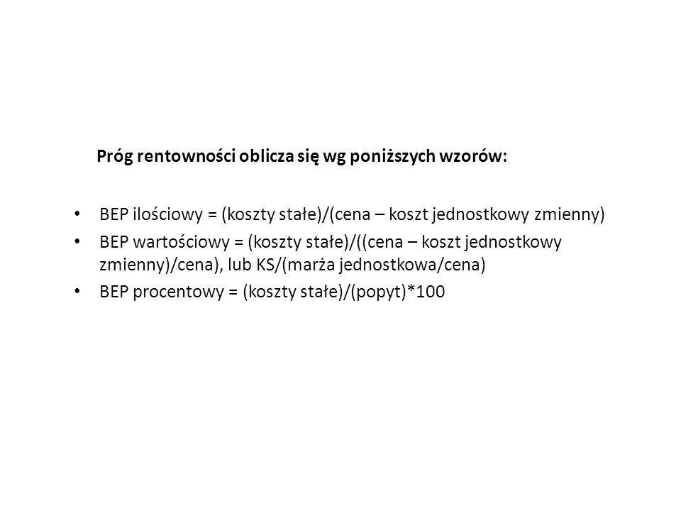 Próg rentowności oblicza się wg poniższych wzorów: BEP ilościowy = (koszty stałe)/(cena – koszt jednostkowy zmienny) BEP wartościowy = (koszty stałe)/