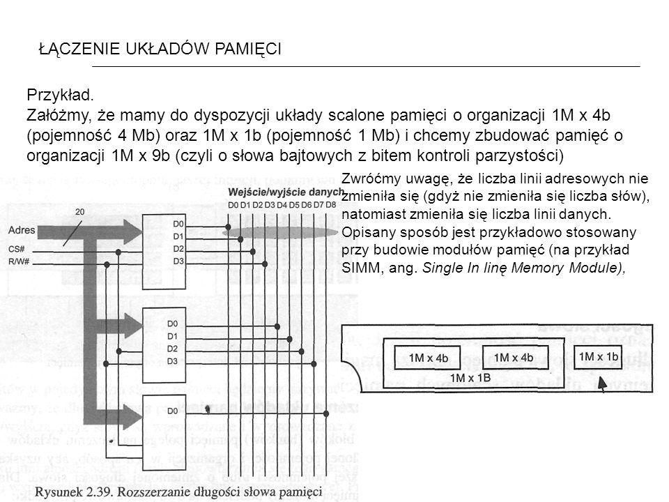 ŁĄCZENIE UKŁADÓW PAMIĘCI Przykład. Załóżmy, że mamy do dyspozycji układy scalone pamięci o organizacji 1M x 4b (pojemność 4 Mb) oraz 1M x 1b (pojemnoś