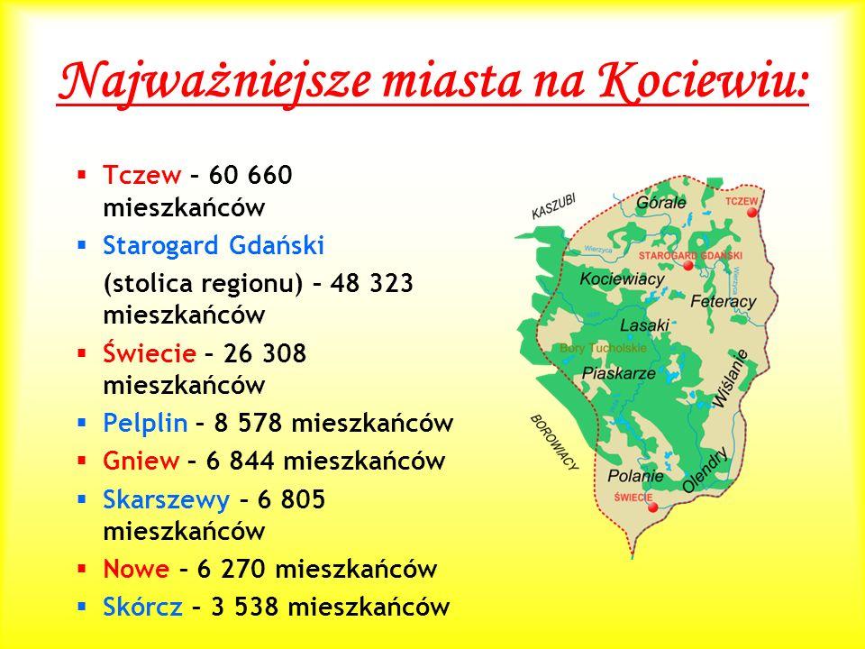 Najważniejsze miasta na Kociewiu: Tczew – 60 660 mieszkańców Starogard Gdański (stolica regionu) – 48 323 mieszkańców Świecie – 26 308 mieszkańców Pelplin – 8 578 mieszkańców Gniew – 6 844 mieszkańców Skarszewy – 6 805 mieszkańców Nowe – 6 270 mieszkańców Skórcz – 3 538 mieszkańców