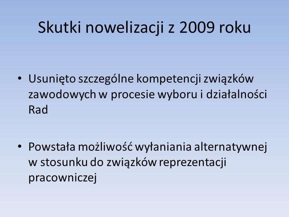 Skutki nowelizacji z 2009 roku Usunięto szczególne kompetencji związków zawodowych w procesie wyboru i działalności Rad Powstała możliwość wyłaniania