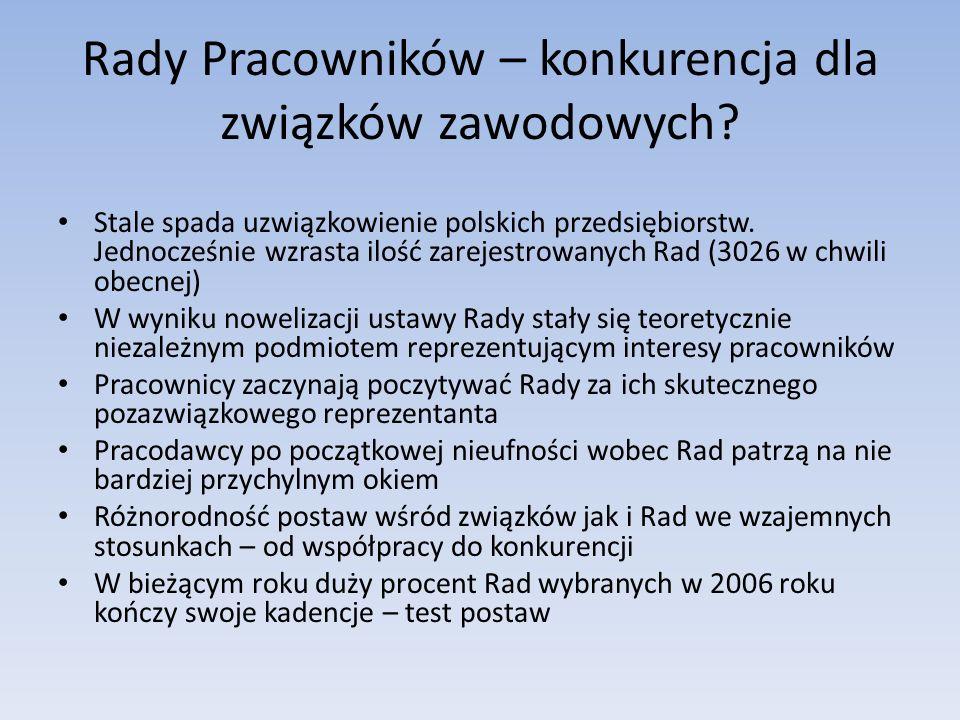 Rady Pracowników – konkurencja dla związków zawodowych? Stale spada uzwiązkowienie polskich przedsiębiorstw. Jednocześnie wzrasta ilość zarejestrowany
