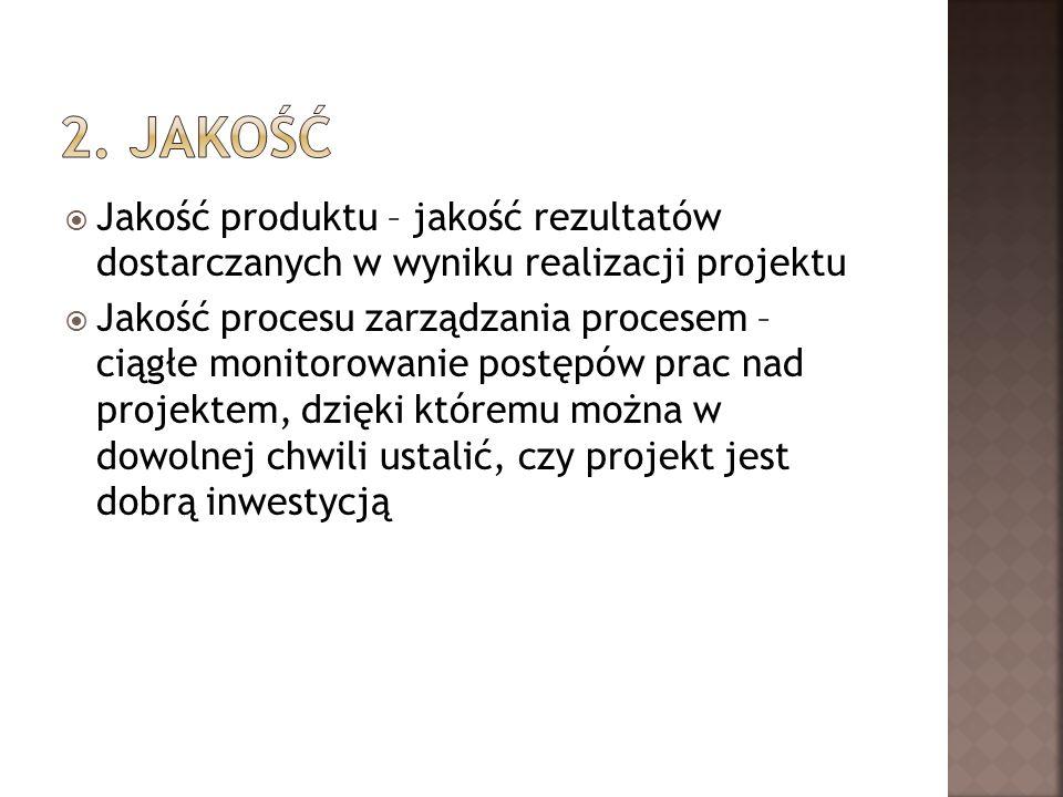 Jakość produktu – jakość rezultatów dostarczanych w wyniku realizacji projektu Jakość procesu zarządzania procesem – ciągłe monitorowanie postępów pra