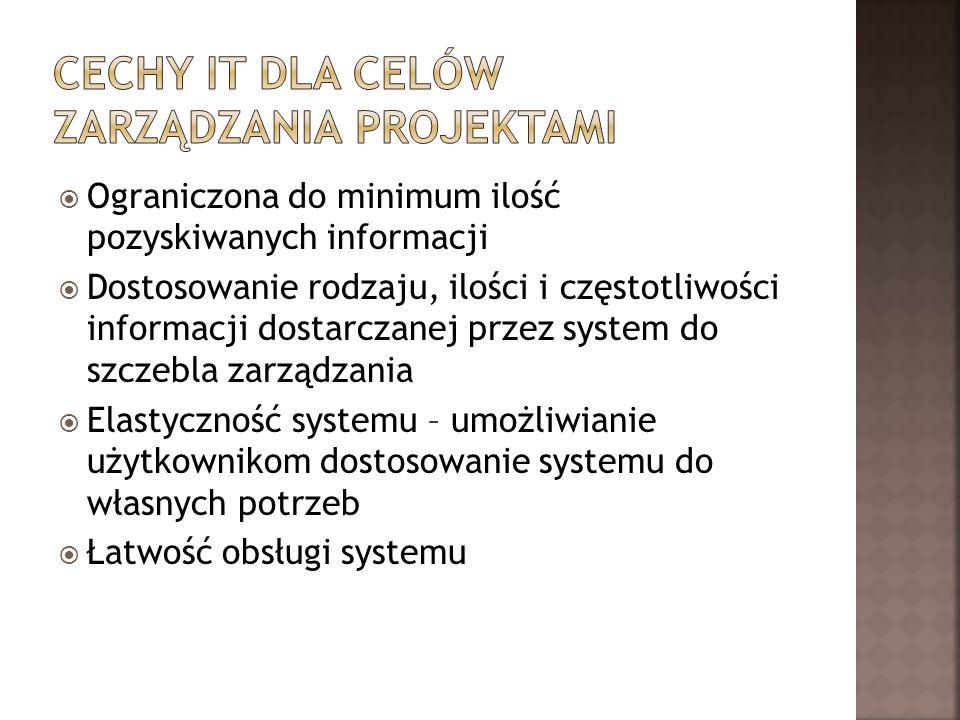 Ograniczona do minimum ilość pozyskiwanych informacji Dostosowanie rodzaju, ilości i częstotliwości informacji dostarczanej przez system do szczebla z