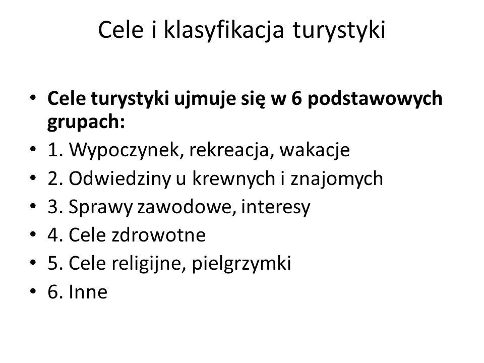 KLASYFIKACJA TURYSTYKI I FORM WYPOCZYNKU 1.