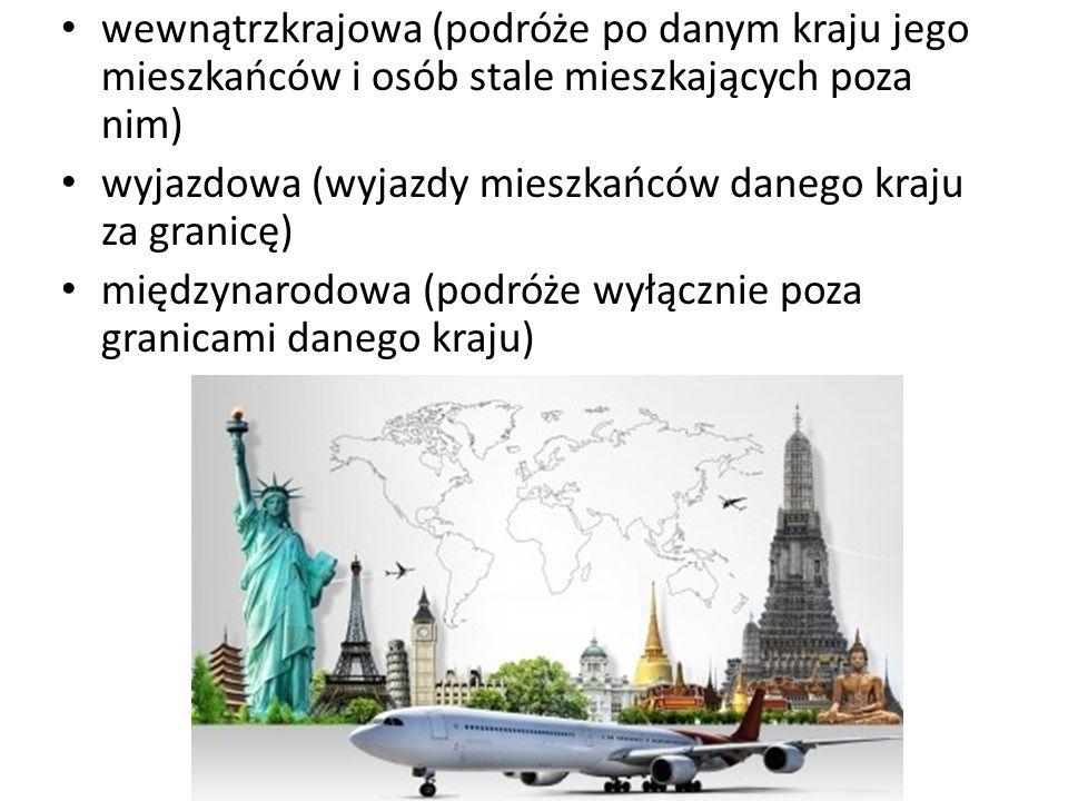 wewnątrzkrajowa (podróże po danym kraju jego mieszkańców i osób stale mieszkających poza nim) wyjazdowa (wyjazdy mieszkańców danego kraju za granicę)