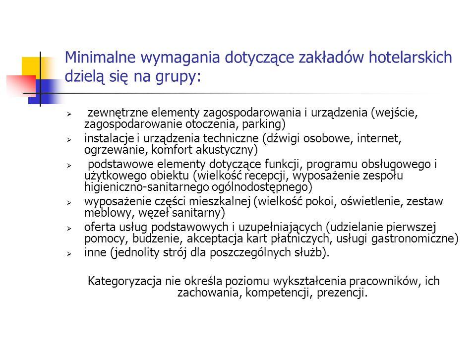 Minimalne wymagania dotyczące zakładów hotelarskich dzielą się na grupy: zewnętrzne elementy zagospodarowania i urządzenia (wejście, zagospodarowanie