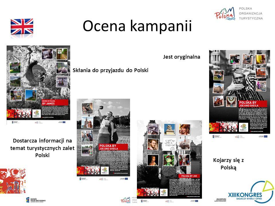 Ocena kampanii Skłania do przyjazdu do Polski Jest oryginalna Dostarcza informacji na temat turystycznych zalet Polski Kojarzy się z Polską