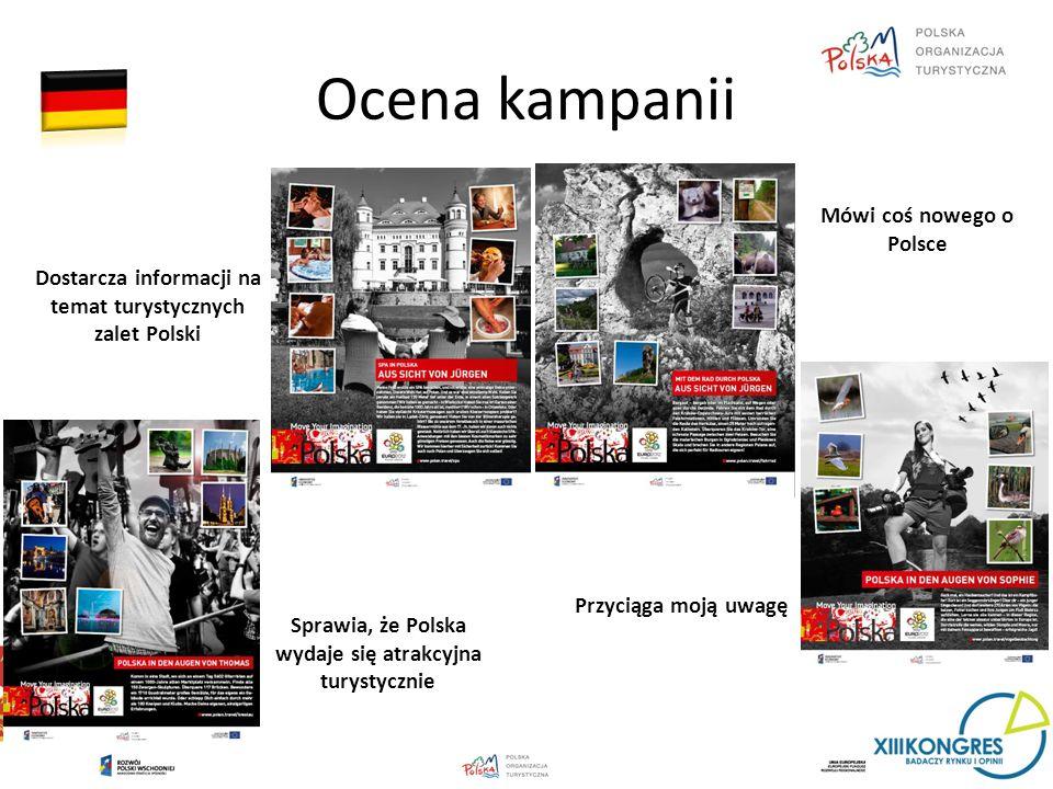 Ocena kampanii Dostarcza informacji na temat turystycznych zalet Polski Mówi coś nowego o Polsce Sprawia, że Polska wydaje się atrakcyjna turystycznie