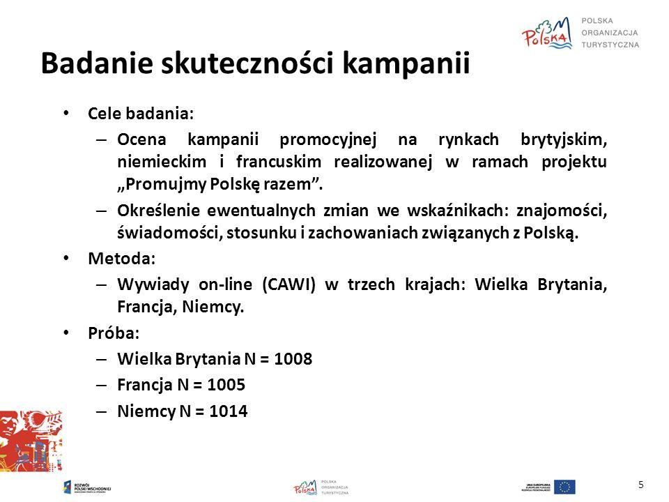 Ocena kampanii Dostarcza informacji na temat turystycznych zalet Polski Mówi coś nowego o Polsce Sprawia, że Polska wydaje się atrakcyjna turystycznie Przyciąga moją uwagę