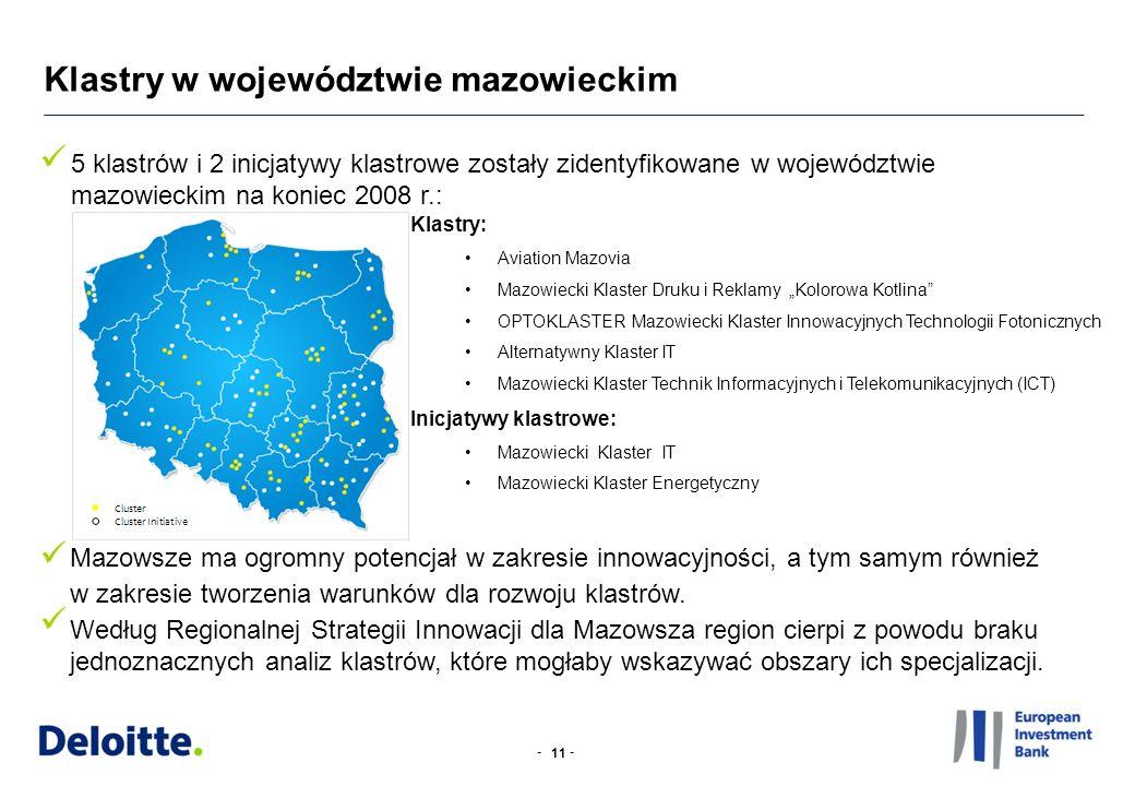 -- Klastry w województwie mazowieckim 5 klastrów i 2 inicjatywy klastrowe zostały zidentyfikowane w województwie mazowieckim na koniec 2008 r.: 11 Maz