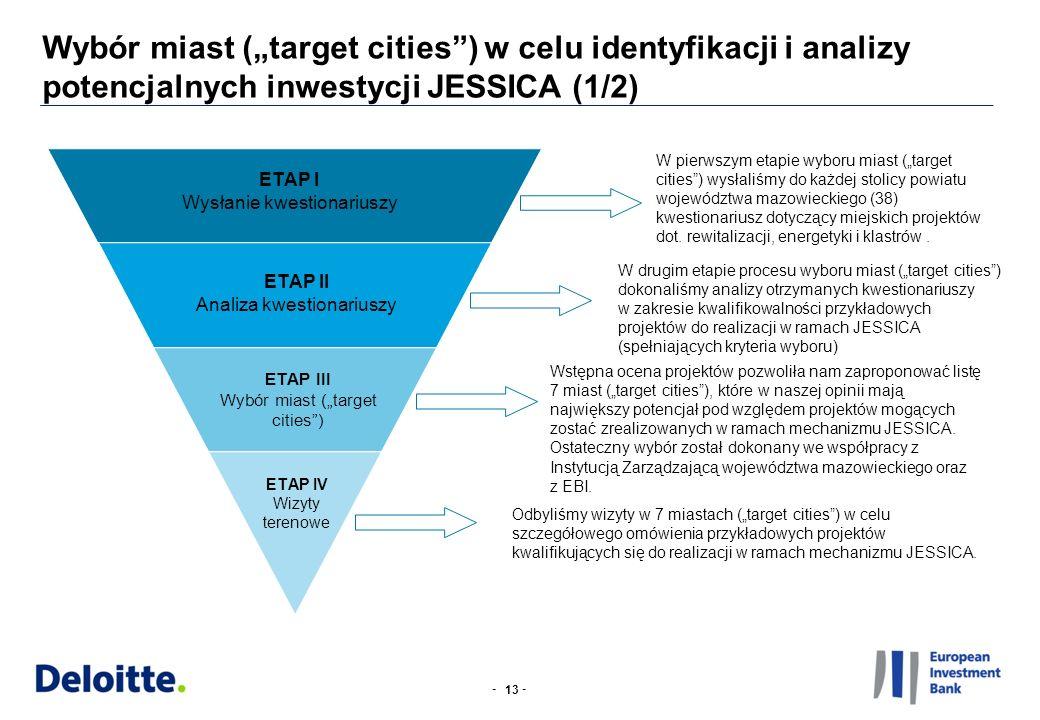 -- Wybór miast (target cities) w celu identyfikacji i analizy potencjalnych inwestycji JESSICA (1/2) 13 W pierwszym etapie wyboru miast (target cities
