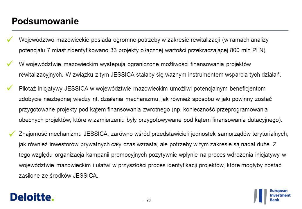 -- 20 Województwo mazowieckie posiada ogromne potrzeby w zakresie rewitalizacji (w ramach analizy potencjału 7 miast zidentyfikowano 33 projekty o łąc
