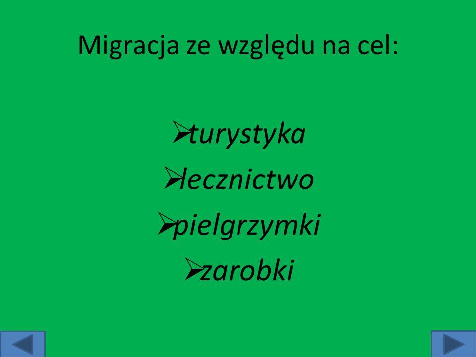 Migracja ze względu na formy migracji: Emigracja Imigracja Reemigracja Uchodźstwo Ewakuacja Repatriacja Przesiedlenie (transfer) Deportacja