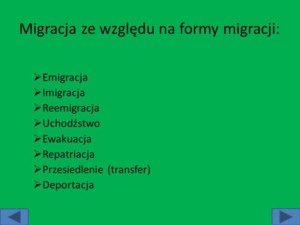 Emigracja Jest to dobrowolny wyjazd.