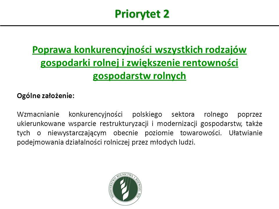 Priorytet 2 Poprawa konkurencyjności wszystkich rodzajów gospodarki rolnej i zwiększenie rentowności gospodarstw rolnych Ogólne założenie: Wzmacnianie konkurencyjności polskiego sektora rolnego poprzez ukierunkowane wsparcie restrukturyzacji i modernizacji gospodarstw, także tych o niewystarczającym obecnie poziomie towarowości.