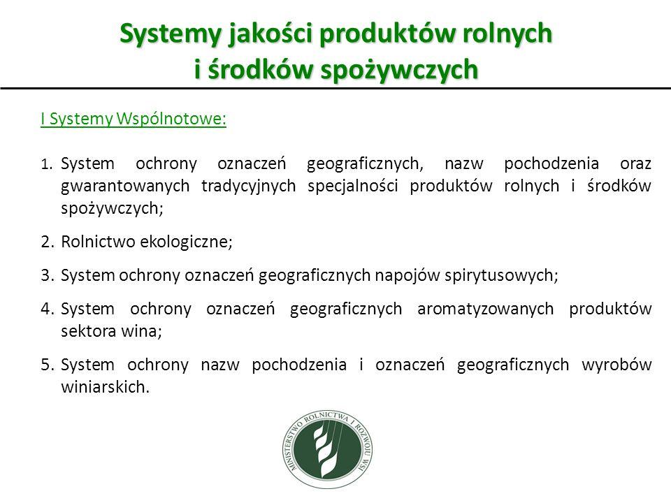 Systemy jakości produktów rolnych i środków spożywczych I Systemy Wspólnotowe: 1.