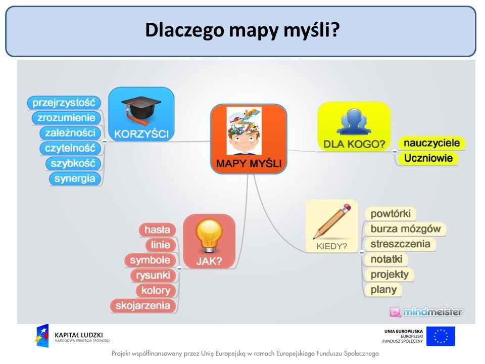 Dlaczego mapy myśli?