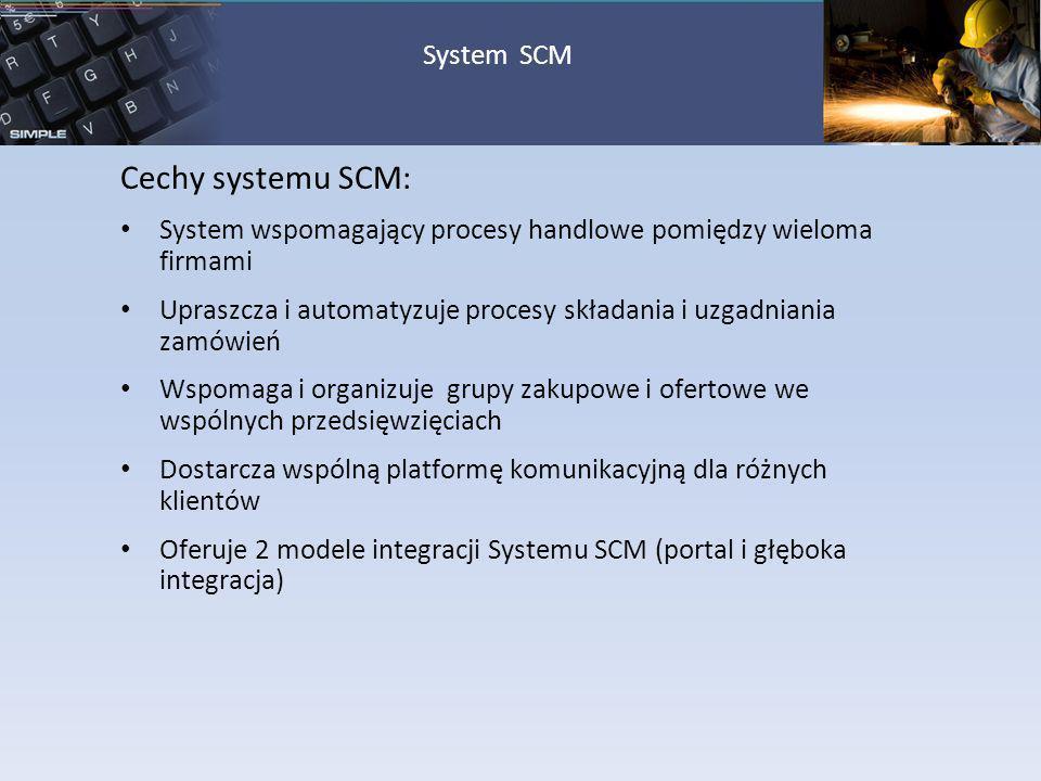 Cechy systemu SCM: System wspomagający procesy handlowe pomiędzy wieloma firmami Upraszcza i automatyzuje procesy składania i uzgadniania zamówień Wsp