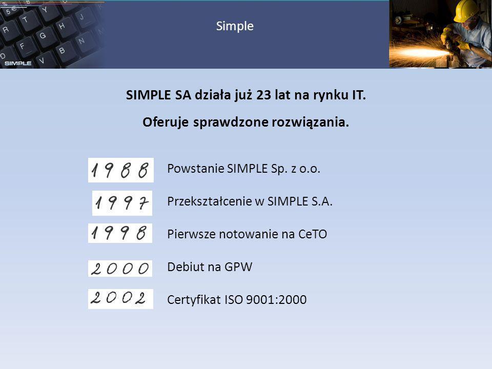 Simple Powstanie SIMPLE Sp. z o.o. Przekształcenie w SIMPLE S.A. Pierwsze notowanie na CeTO Debiut na GPW Certyfikat ISO 9001:2000 SIMPLE SA działa ju