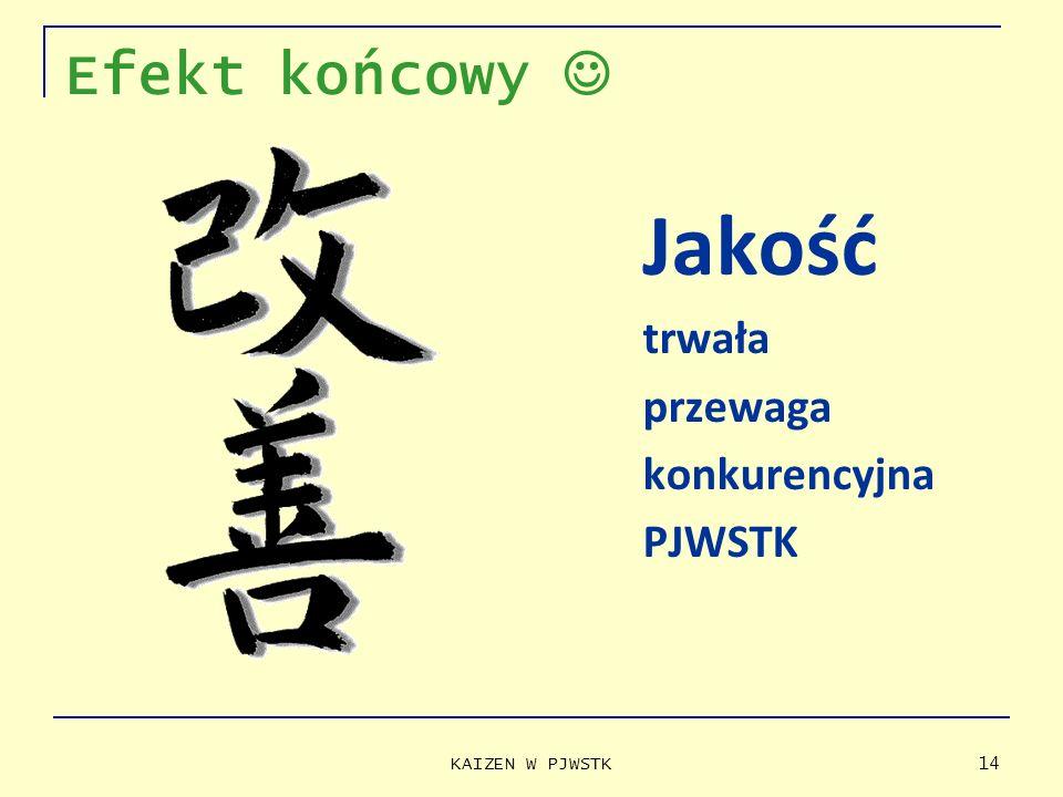 Efekt końcowy Jakość trwała przewaga konkurencyjna PJWSTK KAIZEN W PJWSTK 14