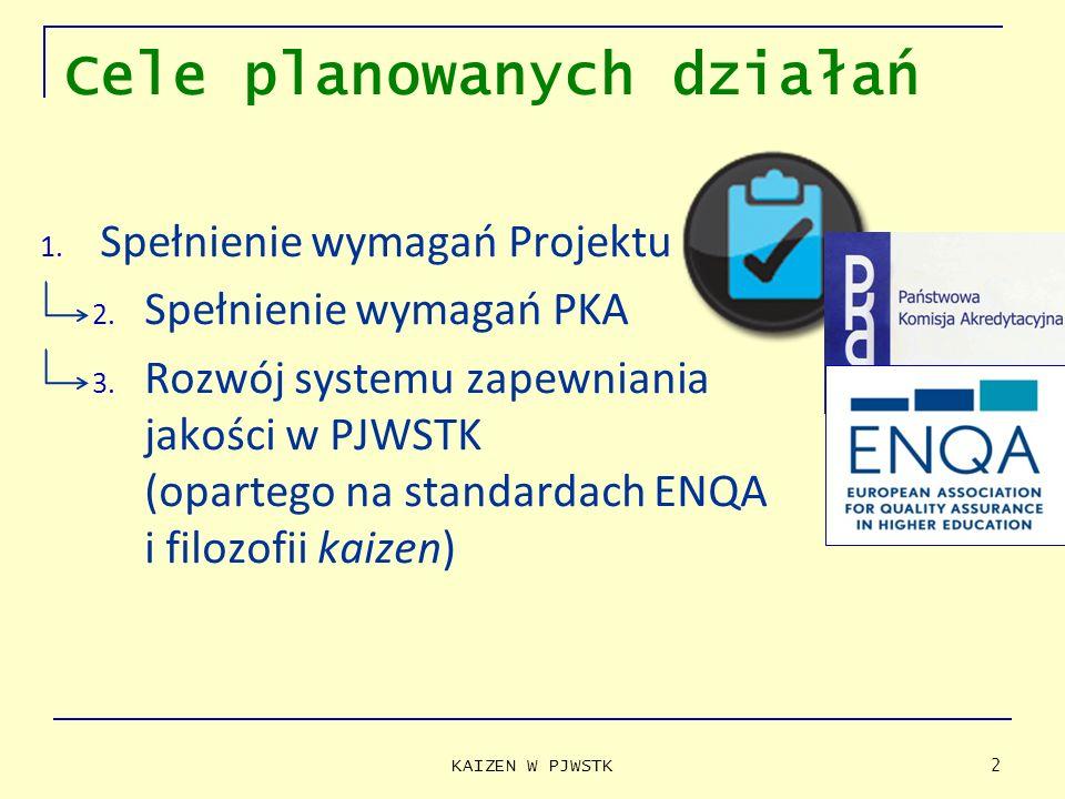 Cele planowanych działań 1. Spełnienie wymagań Projektu 2. Spełnienie wymagań PKA 3. Rozwój systemu zapewniania jakości w PJWSTK (opartego na standard