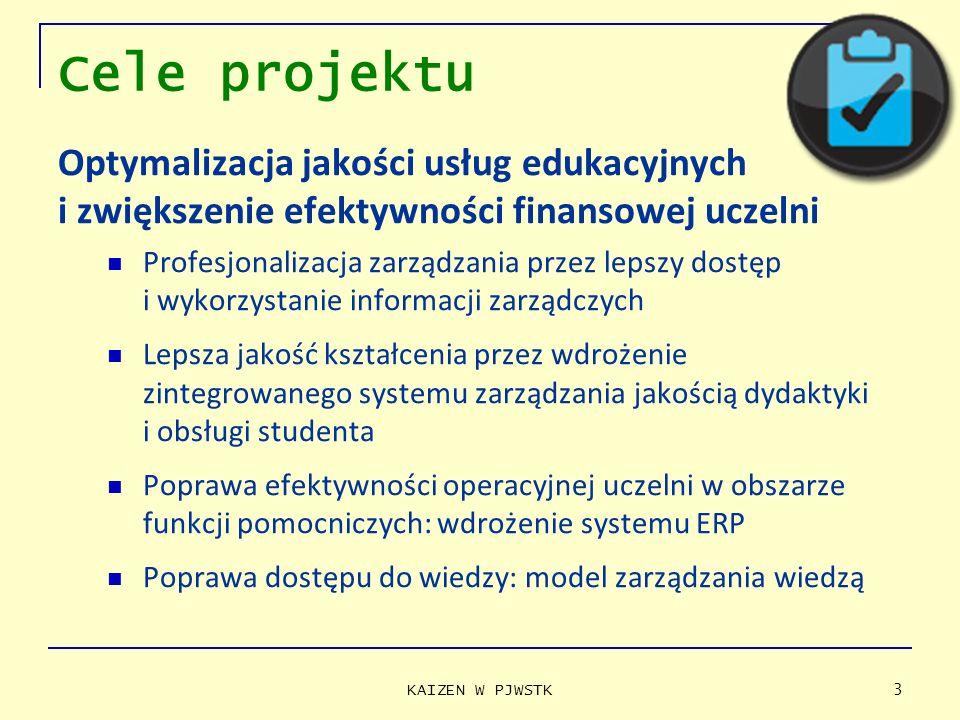 Cele projektu Optymalizacja jakości usług edukacyjnych i zwiększenie efektywności finansowej uczelni Profesjonalizacja zarządzania przez lepszy dostęp