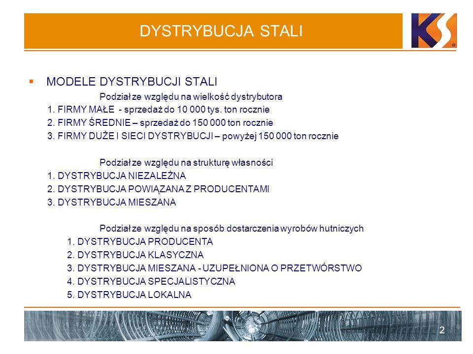 DYSTRYBUCJA STALI MODELE DYSTRYBUCJI STALI Podział ze względu na wielkość dystrybutora 1.