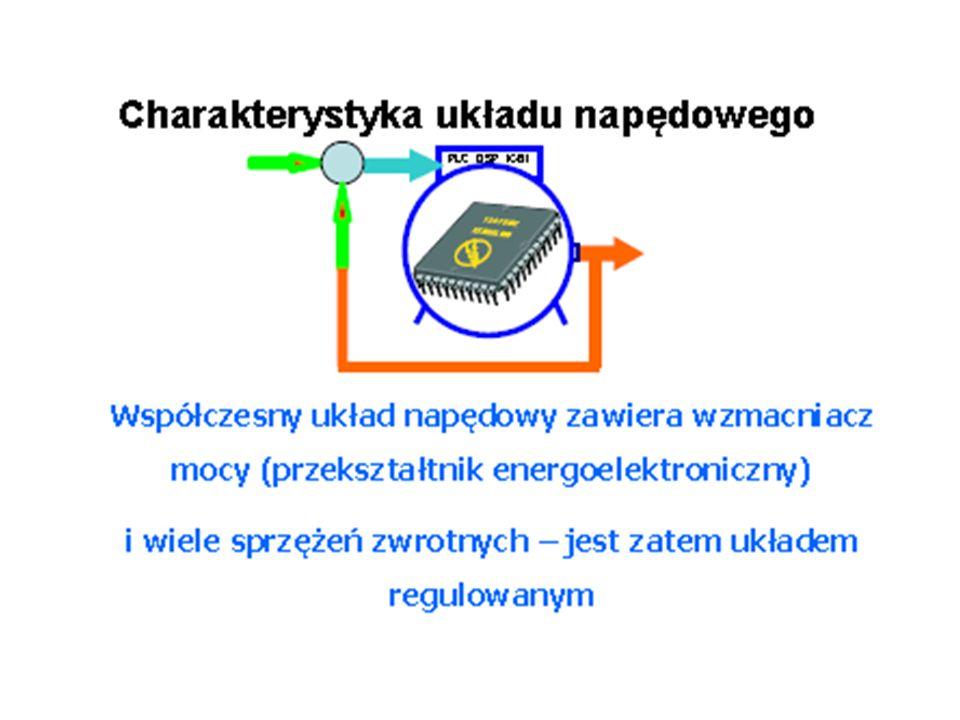 Układy energoelektroniczne Układ energoelektroniczny (nazywany układem przekształtnikowym) jest elementem pośredniczącym pomiędzy źródłem a użytkownikiem energii elektrycznej (przekształca źródło zasilania w sterowane źródło wyjściowe).