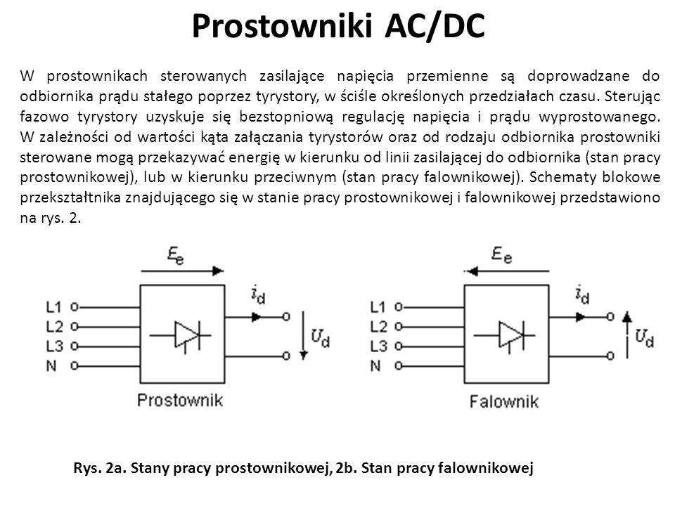 Prostowniki AC/DC W prostownikach sterowanych zasilające napięcia przemienne są doprowadzane do odbiornika prądu stałego poprzez tyrystory, w ściśle o