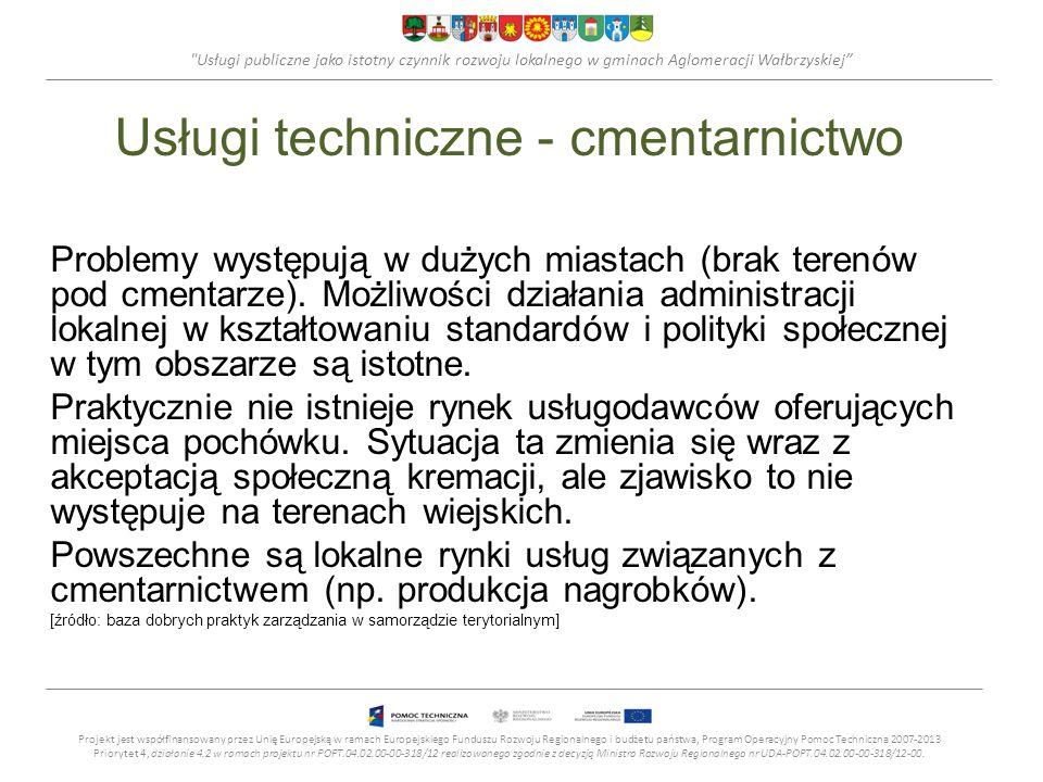 Usługi publiczne jako istotny czynnik rozwoju lokalnego w gminach Aglomeracji Wałbrzyskiej Usługi techniczne - cmentarnictwo Problemy występują w dużych miastach (brak terenów pod cmentarze).